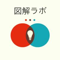 図解ラボ(旧iPad Book Labo)